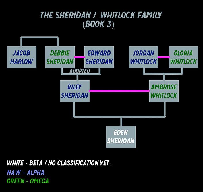 Family Tree - Book 3.jpg