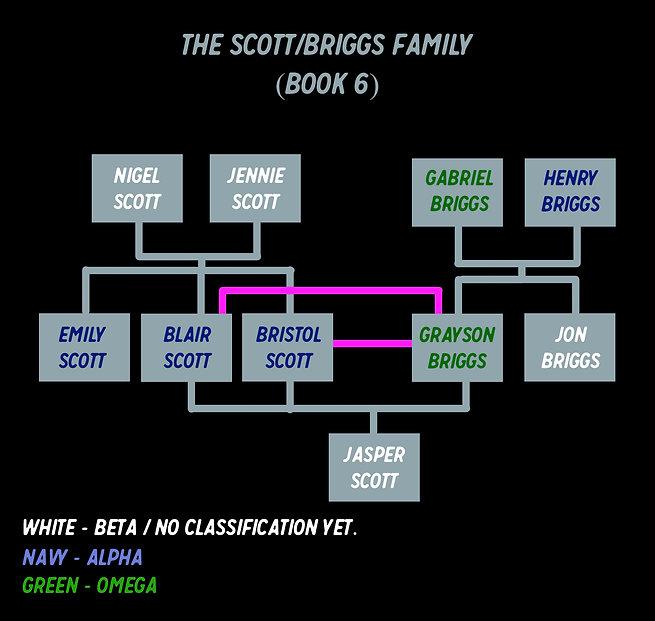 Family Tree - Book 6.jpg