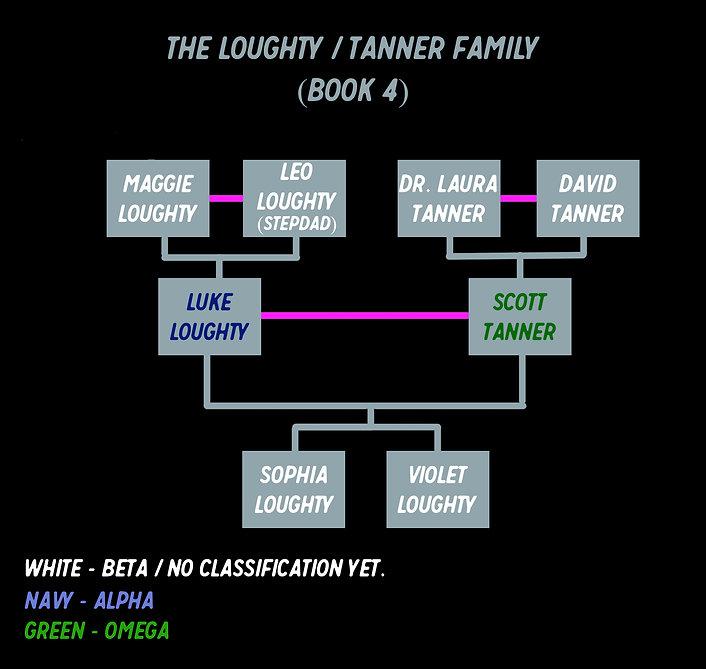 Family Tree - Book 4.jpg