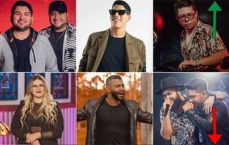 Sertanejo perde terreno: por que o estilo deixou de ter os artistas mais ouvidos do Brasil?