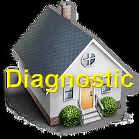 Reconnaissance et diagnostic