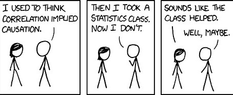 Correlation vs Causation: Abused Misconception