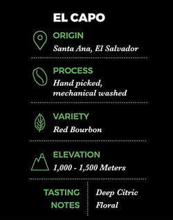 Coffe Details
