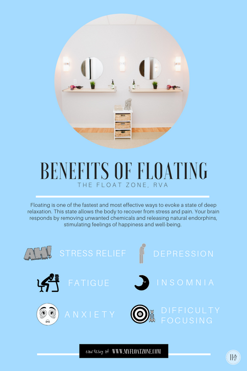 The Float Zone: Benefits of Floating