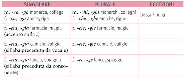 plurali.jpg
