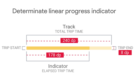 linear progress indicator.png