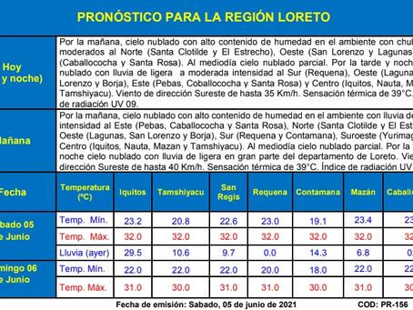 PRONÓSTICO Y COMPORTAMIENTO HIDROLÓGICO REGIÓN LORETO: 05/06/2021