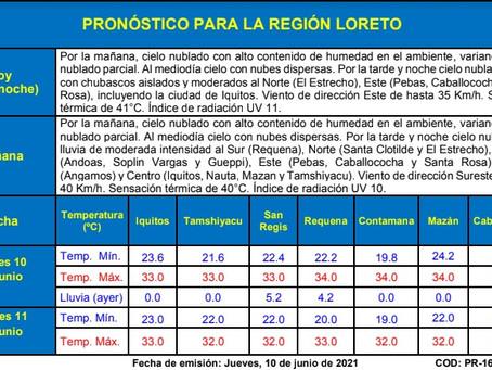 PRONÓSTICO DEL TIEMPO Y COMPORTAMIENTO HIDROLÓGICO