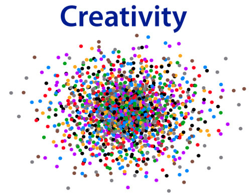 Creativity and its benefits