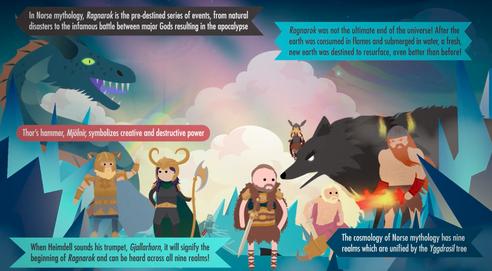 Mythology Intro.png