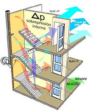 IT01 aire acondicionado
