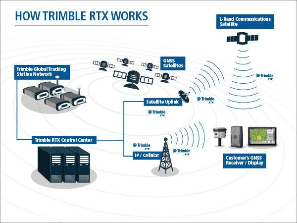 RTX Works.jpg