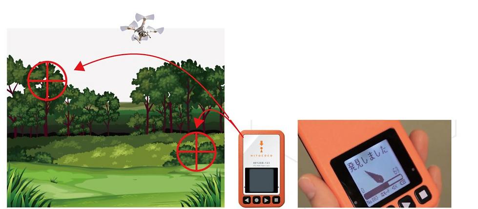 drone-search-cocoatta.png