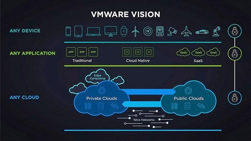 vmware-vision_775x436_edited_edited.jpg