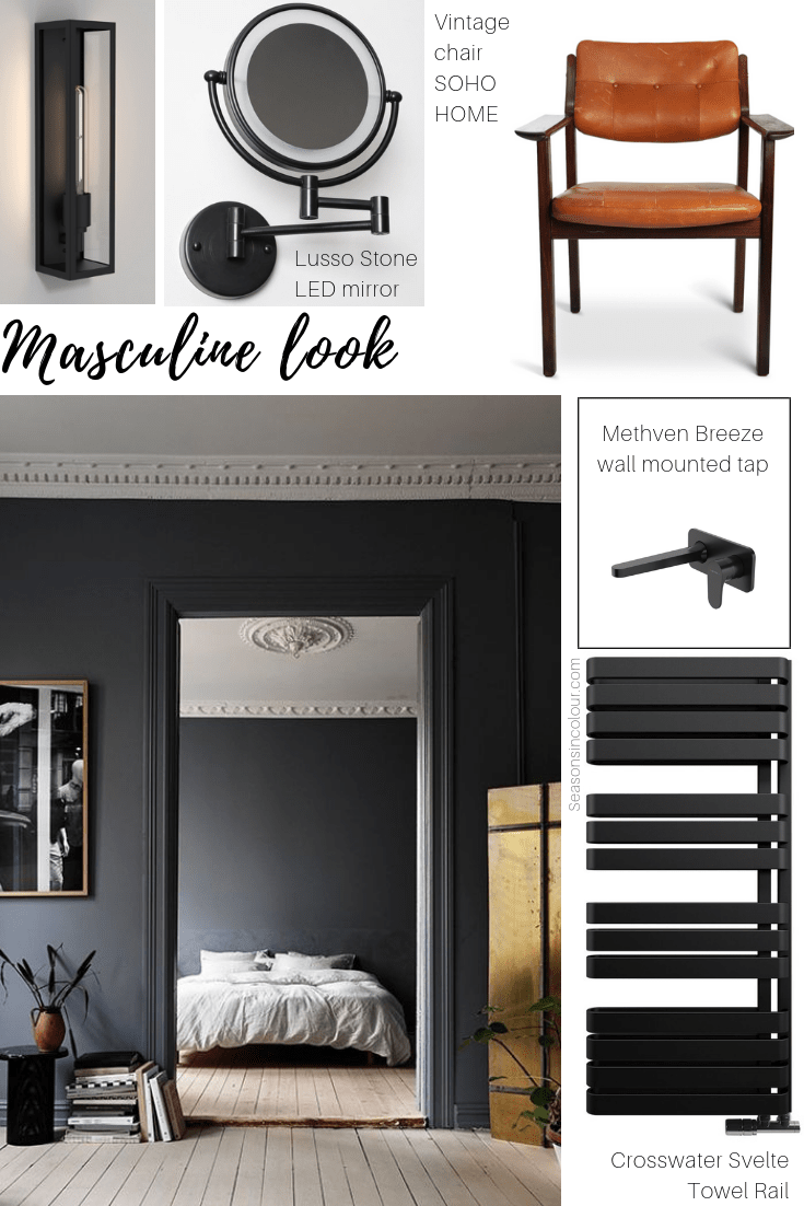 INTERIORS BOARD WITH MASCULINE STYLE, LEATHER CHAIR AND BLACK ACCENT ACCESSORIES