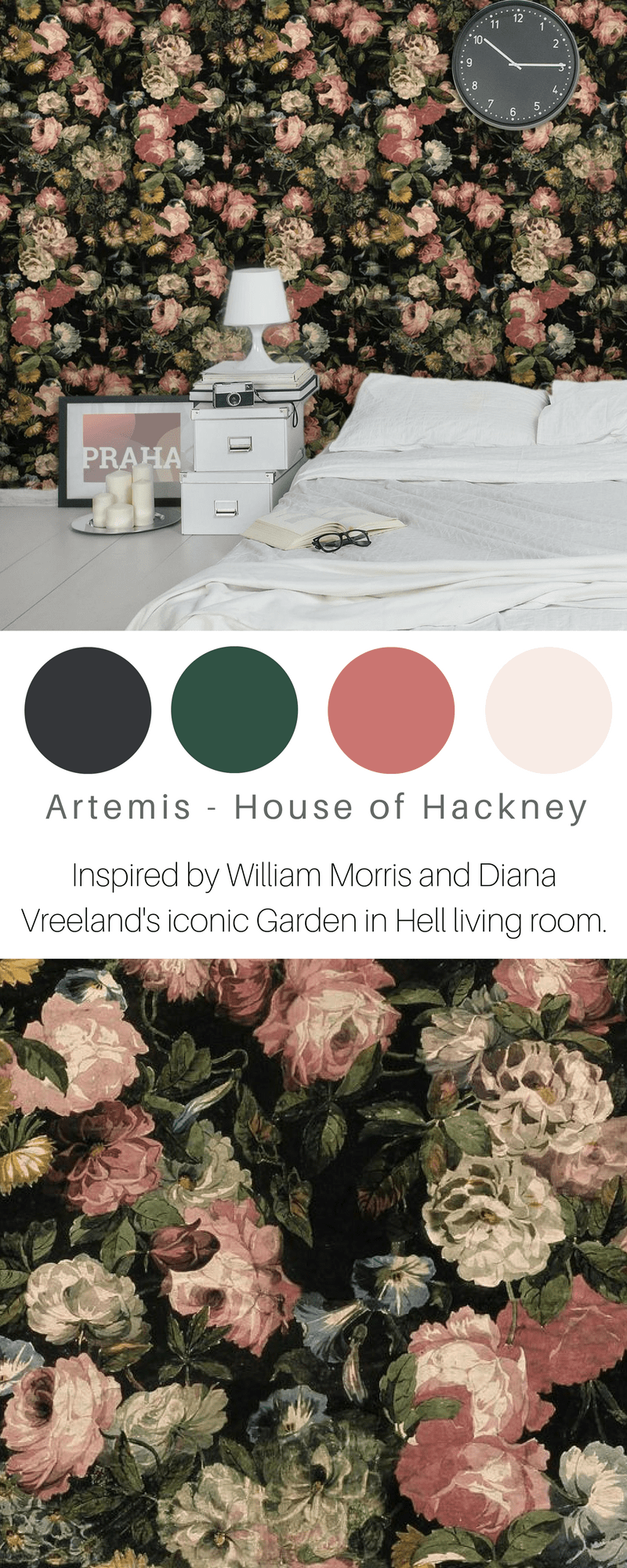 Midnight Garden mural by House of Hackney. 15 best floral wallpapers for a moody look - how to decorate your interiors with moody floral wallpaper