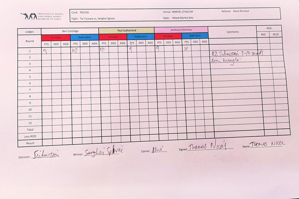 Serghei Spivac (10-1 MMA, 1-1 UFC) venceu Tai Tuivasa (10-3 MMA, 3-3 UFC) por finalização no 1R