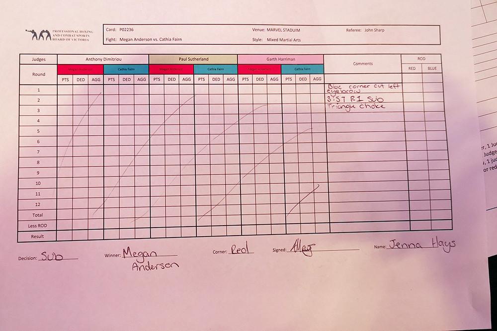 Megan Anderson (9-4 MMA, 2-2 UFC) venceu Zarah Fairn (6-3 MMA, 0-1 UFC) por finalização