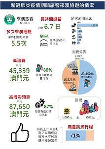 Infographic - 消費 (120520) (Chinese).jpg