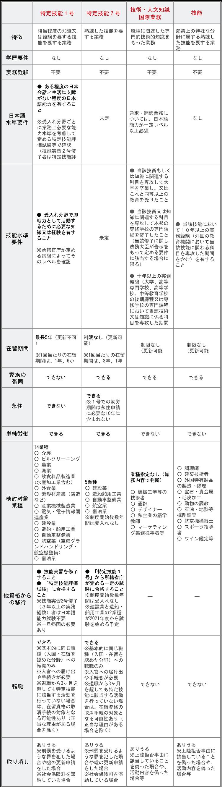 技能実習.png