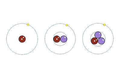 CEA Fusion nucléaire confinement magnétique
