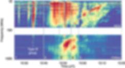 ORFEES (Observation Radio Fréquences pour l'Etude des Eruptions Solaires) Ludwig KLEIN Eoin P. CARLEY