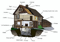 Building Specs of Chicago, Home Inspections in Chicago