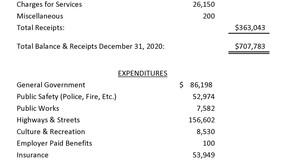 Emlenton Borough 2020 Auditor's Report
