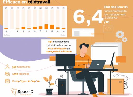 Efficace en télétravail - Etat des lieux #1 - Management à distance