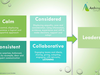 The 4C's of Leadership