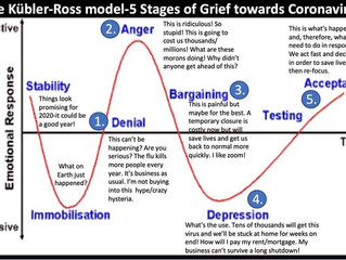 Identifying and Managing grief at this time