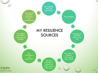 Your resilience sources