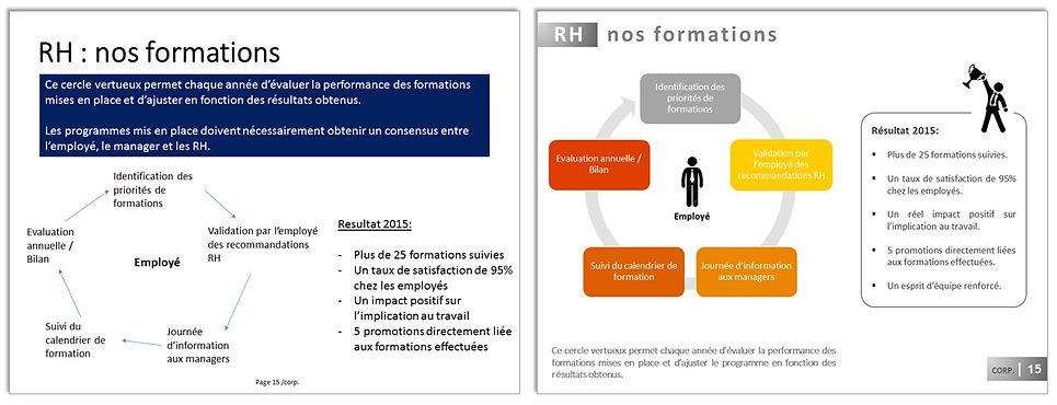Service CLEAN : Mise en forme, modernisation de présentation PowerPoint - réalisé par 123-slide.com, Agence PowerPoint Online