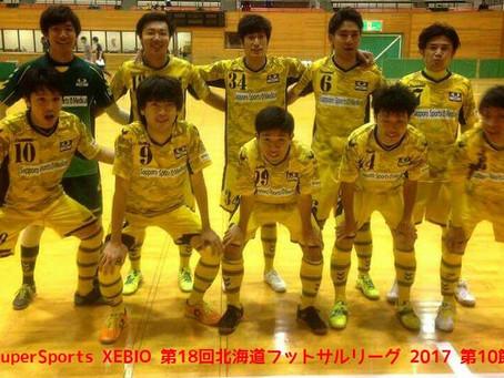 ☆フットボール部門 TOP☆