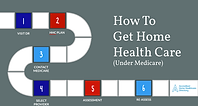 How To Get Medicare Home Health Care.png