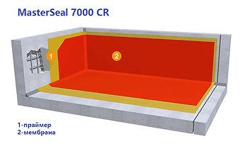 MasterSeal 7000 CR.jpg