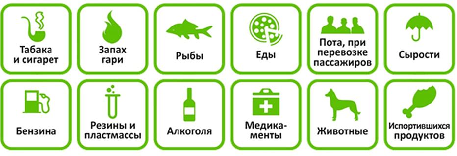 Безопасно для людей и животных, удаление запаха, удаление запахов, запах гари, запах рыбы, запах пота, запах медикаментов, запах собаки