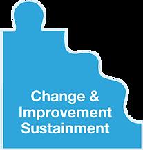 Change & Improvement Sustainment