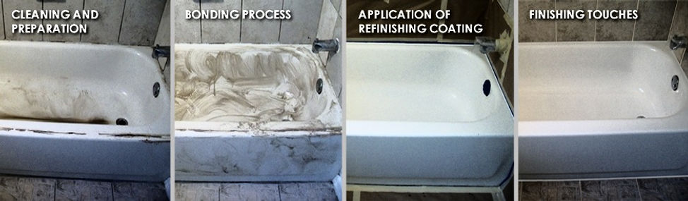 Bathtub Reglazing Process