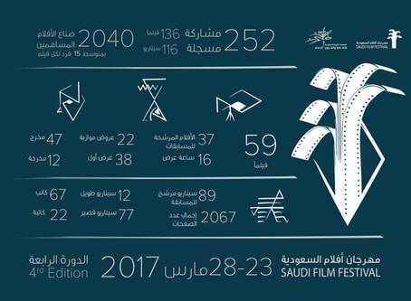 قبول 148 مشاركة من أصل 252 في مهرجان أفلام السعودية – الدورة الرابعة