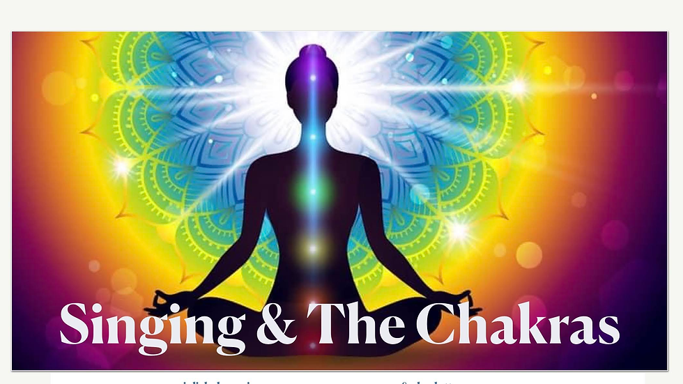 Guided Meditation for The Chakras