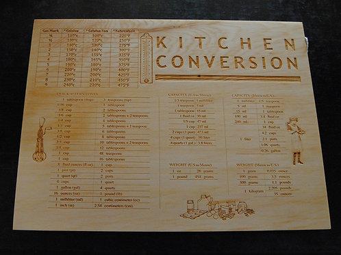 Conversion Board