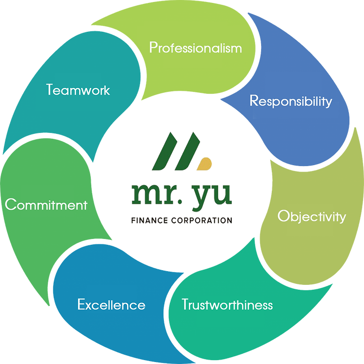 Mr. Yu Finance Corporation - our core values