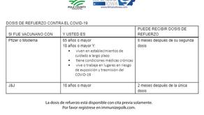 Dosis de refuerzo de la vacuna contra el COVID-19