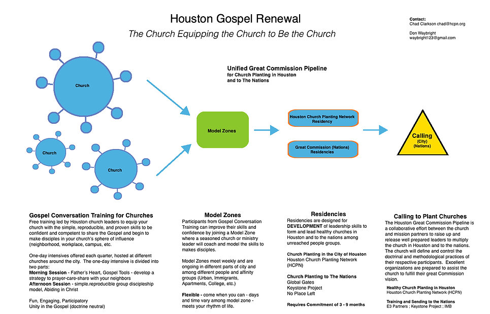 Great Commission pipeline for houston.jp
