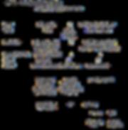 παιδίατρος - διαταραχές ήβης | παιδοενδοκρινολόγο | Δρ. Δ. Θ. Παπαδημητρίου