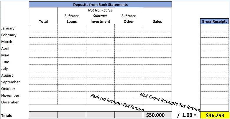 Deposits-to-gross receipts-2.jpg