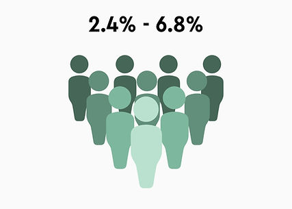 Fibromyalgia Demographics.jpg