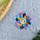 Thumbnail: Character Round Bows