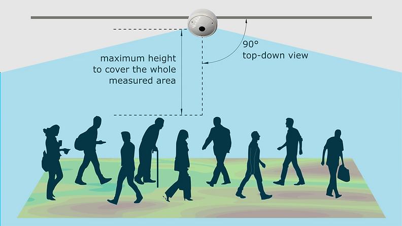 BDI Focus installation - overhead heatmapping camera sensor